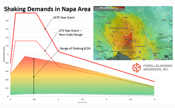 Napa Earthquake 8/24/2014 (click to expand)